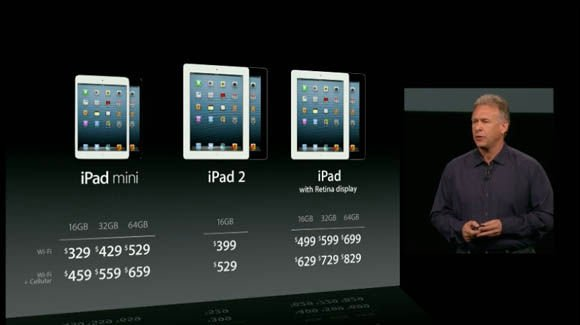 iPad prices
