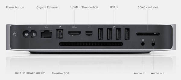 New Mac mini ports