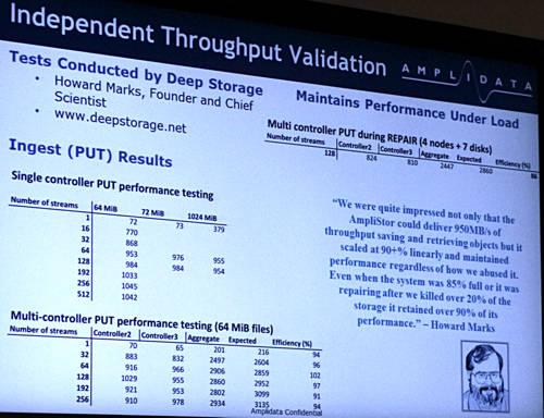 DeepStorage data from Amplidata
