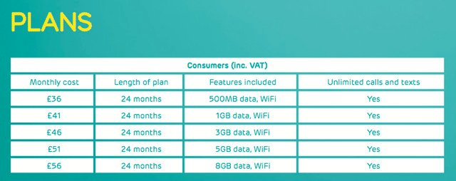 EE 4G plans