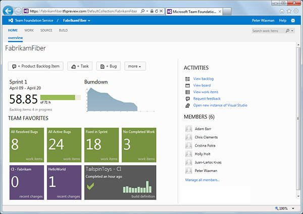 Screenshot of Microsoft Team Foundation Service project homepage