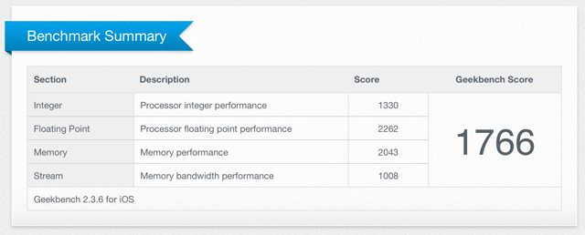 Apple iPad with Retina Display Geekbench results