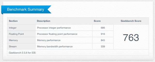 Apple iPad 2 Geekbench results
