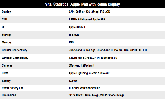 Apple iPad with Retina Display tech specs