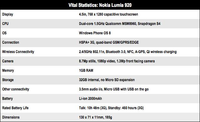 Nokia Lumia Windows