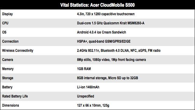 Acer CloudMob