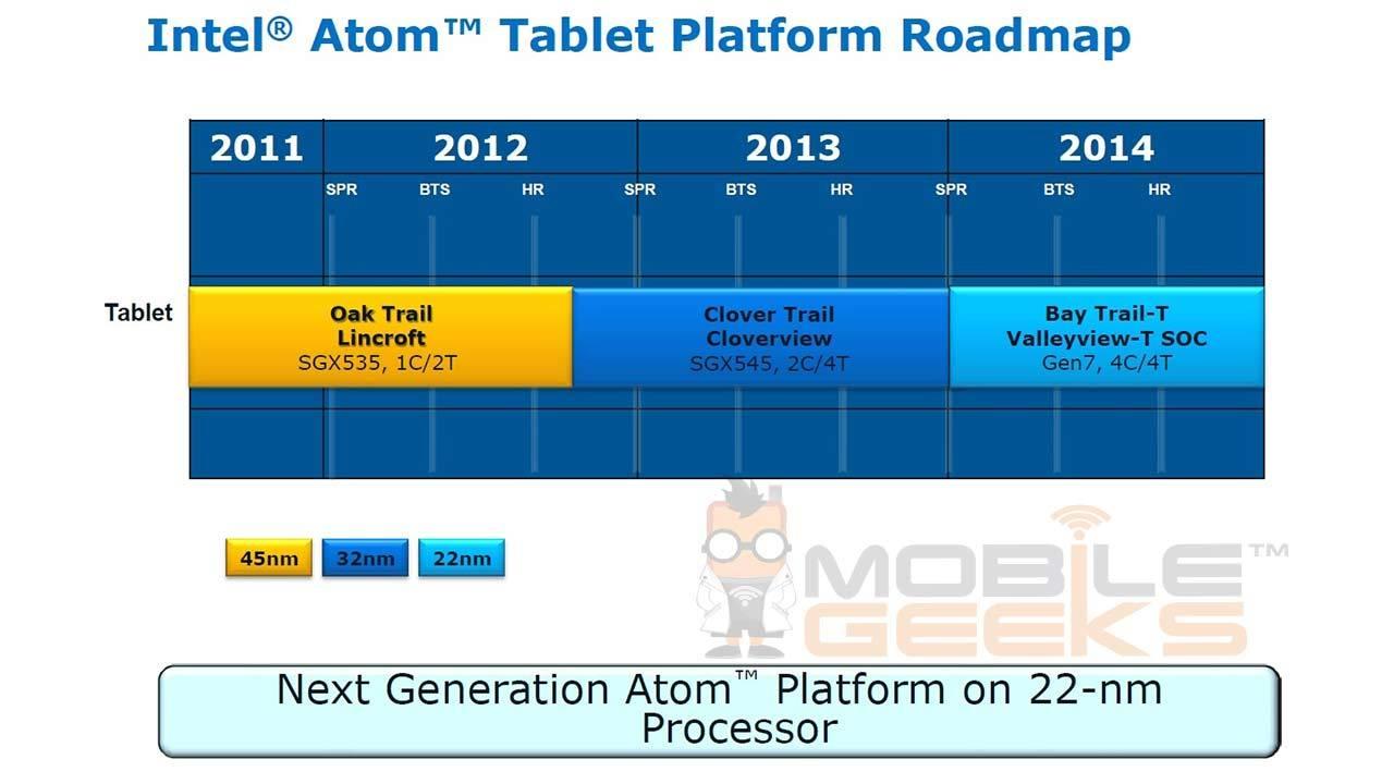 Atom roadmap