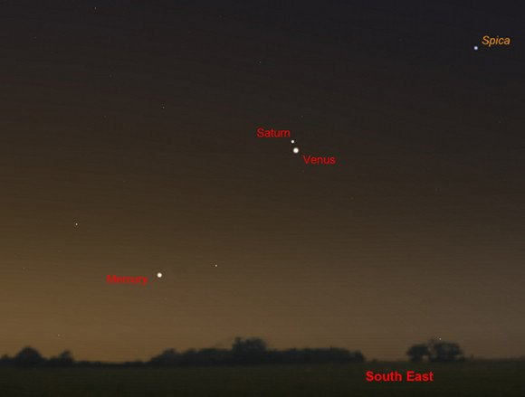 Saturn and Venus conjunction in November 2012