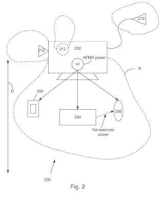 One of the illustrations from Apple's wireless power patent