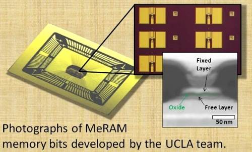 MeRAM schematic from UCLA