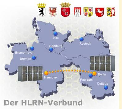The HLRN supercomputing system in North Germany