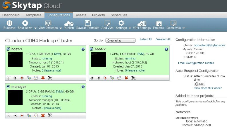 Setting up Hadoop on the Skytap cloud is as simple as 1, 2, 3