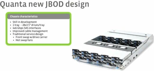 Rackspace's own twist on a JBOD array