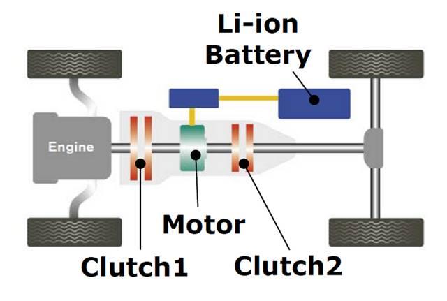 Infiniti M35h drivetrain schematic