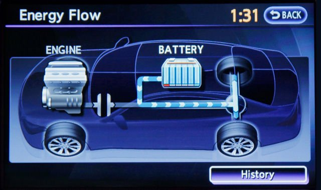 Infiniti M35h energy flow
