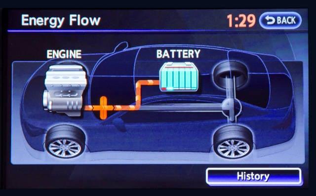 Infiniti M35h energy flow