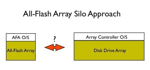 All-flash Array silo approach