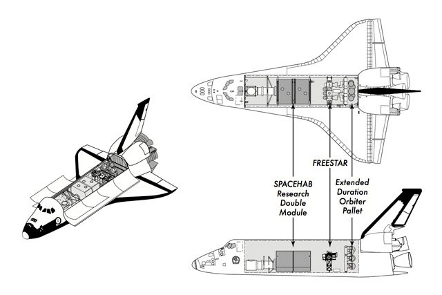 Space Shuttle Columbia payload configuration
