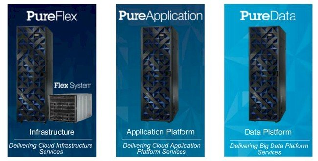 The three branches of PureSystems converged systems from IBM