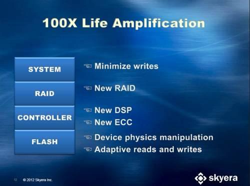 Skyera optimises flash array stack to achieve 100X endurance