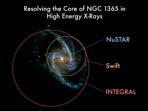 Differing views of NGC 1365