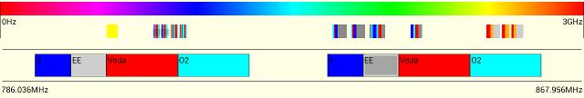 4G 800MHz Spectrum Map