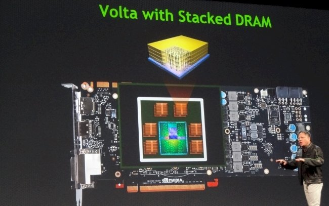 Nvidia is stacking DRAM next to the GPU with its future Volta graphics chip