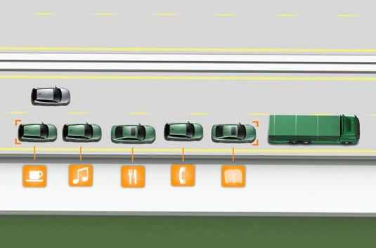 The SARTRE project: platooning behind a professional driver