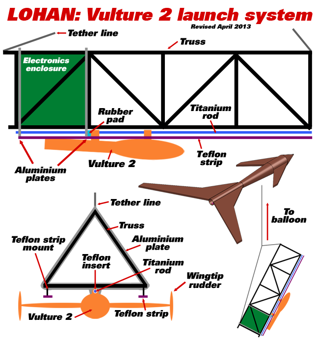 Revised graphic of our Vulture 2 launch system