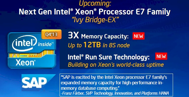 After skipping Sandy Bridge, Intel will get an E7 out based on Ivy Bridge