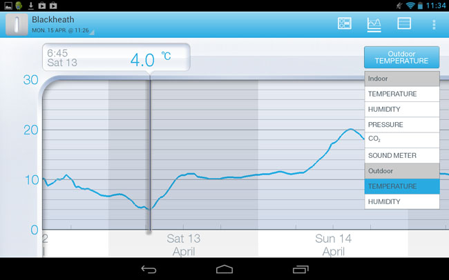 NetAtmo Urban Weather Station - Android graph choices