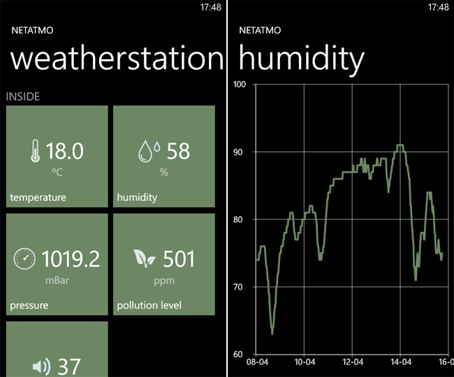 NetAtmo Urban Weather Station - Windows Phone app