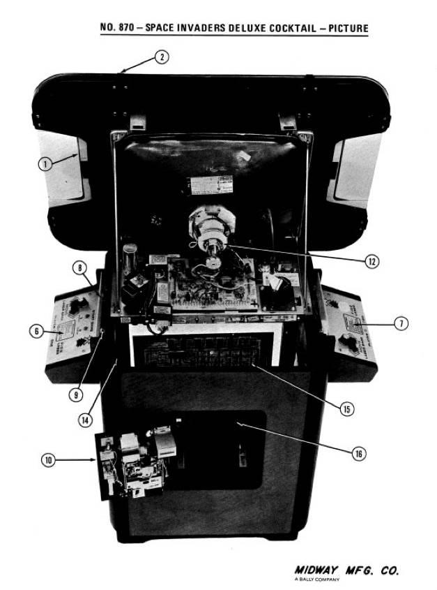 Space Invaders Deluxe internals