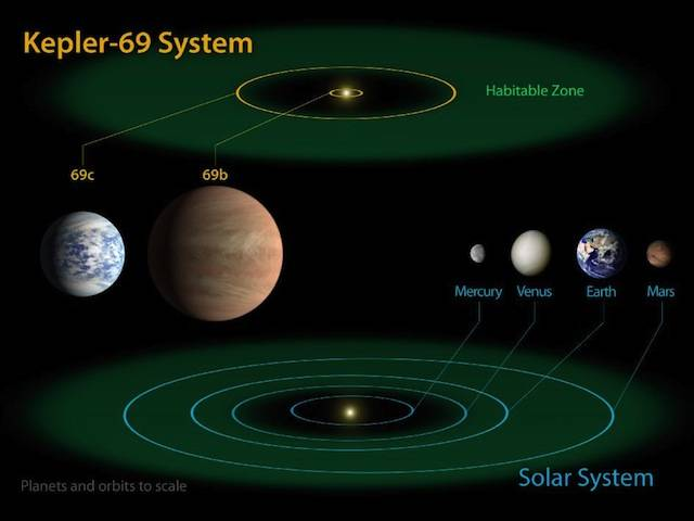 exo in the solar system planets - photo #16