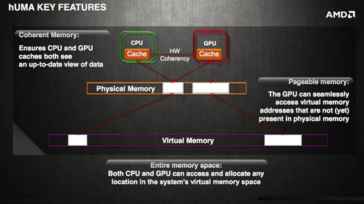 AMD's hUMA architecture: uniform memory access