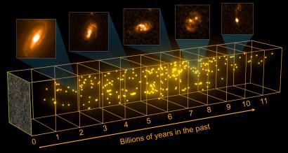 Herschel star census