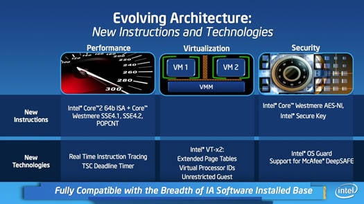 Intel Silvermont Atom processor architecture: new instructions and technologies