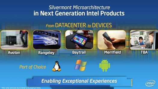 Intel Silvermont Atom processor architecture: platforms