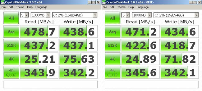 Crucial M500 SSD CrystalDiskMark results