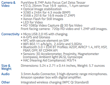 Nokia Lumia 928 specifications