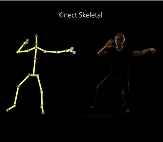 Xbox One skeleton tracking via Kinect
