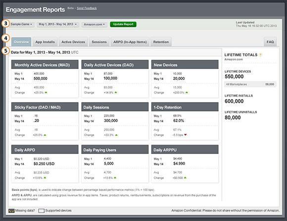 Screenshot of Amazon Appstore Engagement Report