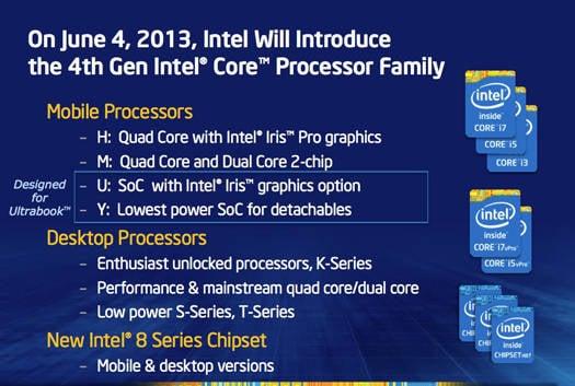 Intel 4th Generation Core processor family