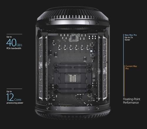 Deskinned Mac Pro