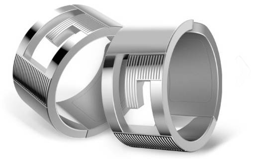Technological trends: SMART RING