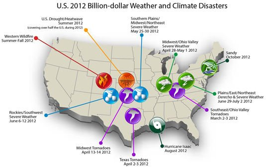 Billion-dollar weather-related disasters in the US during 2012