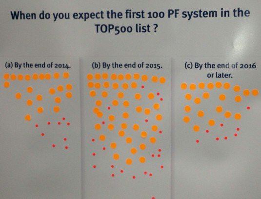 The consensus at ISC seems to be that we will see a 100 petaflops in the next two years