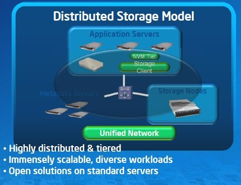 Intel distributed storage model