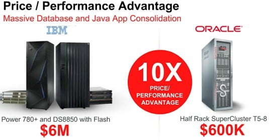 How Oracle stacks up the SuperCluster T5-8 to IBM's Power machines