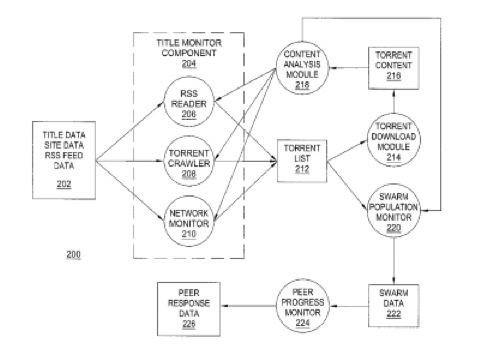 AT&T Torrent-snooping patent